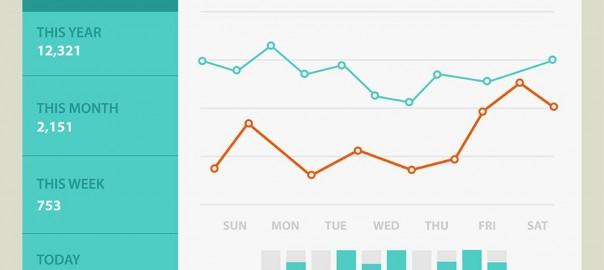 SEO Graph Image